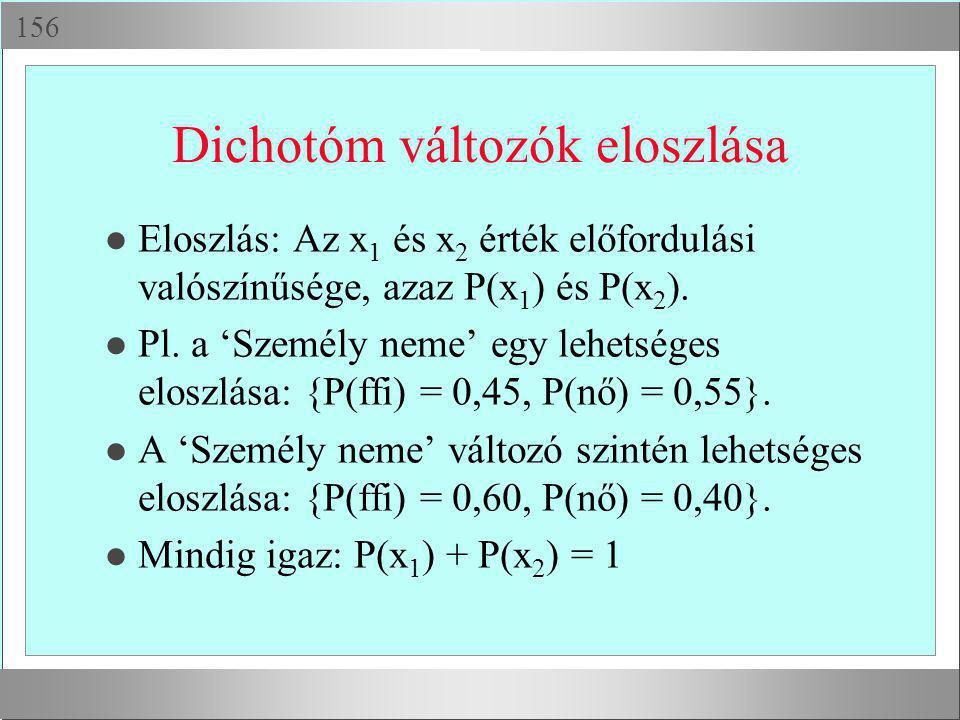 Egy másik eljárás a H0: E(X) = A alakú hipotézisek vizsgálatára ( ismert)