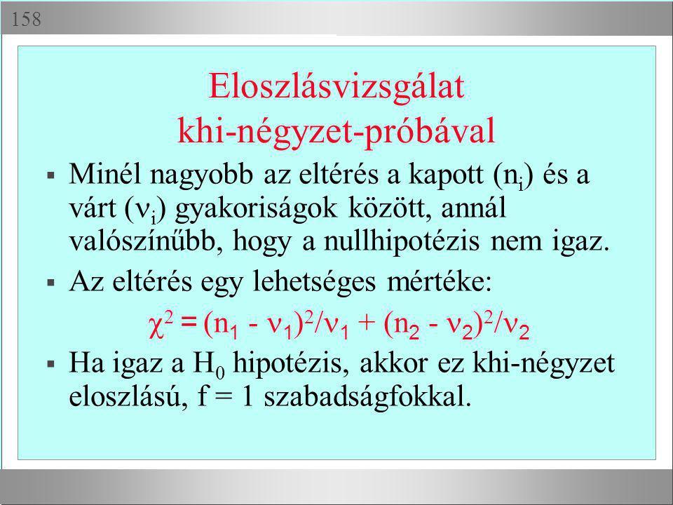 u-próba u =  ismert 0  Feltételek: X normális eloszlású,