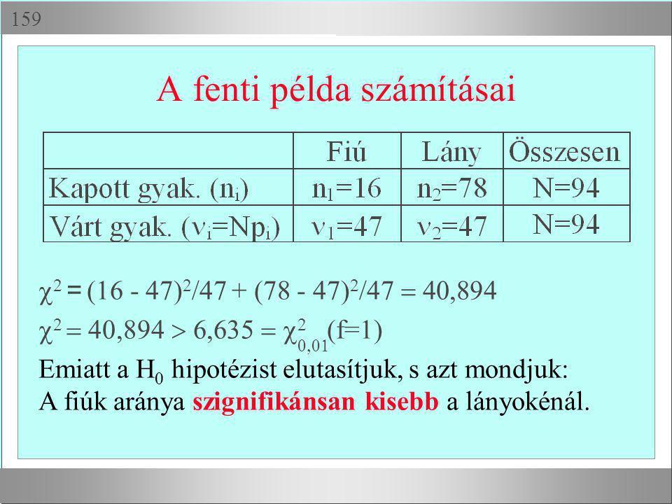 Mi lehet az igazság u = u u u H1 H0 H2 100 s =15, n = 25 