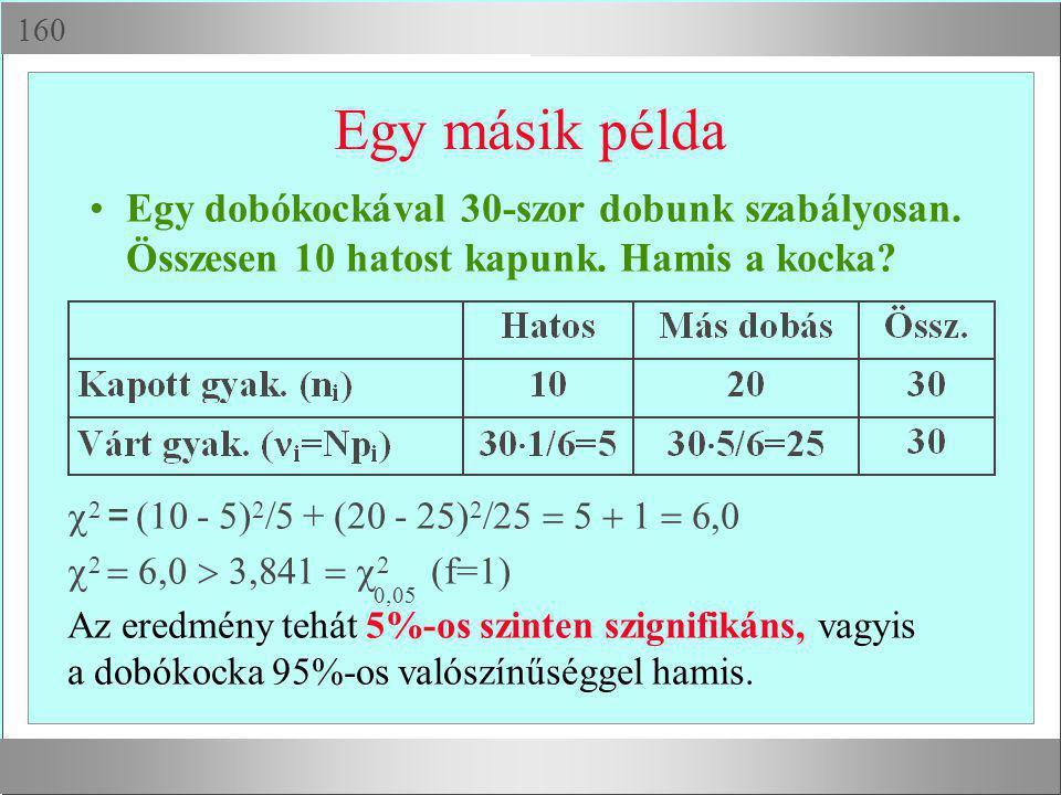 A H0: E(X) = A hipotézis vizsgálata,