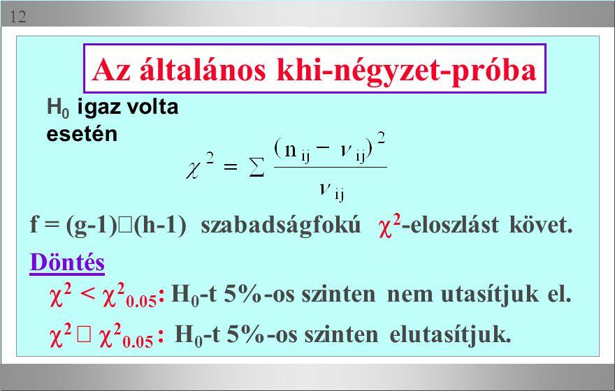 Az általános khi-négyzet-próba
