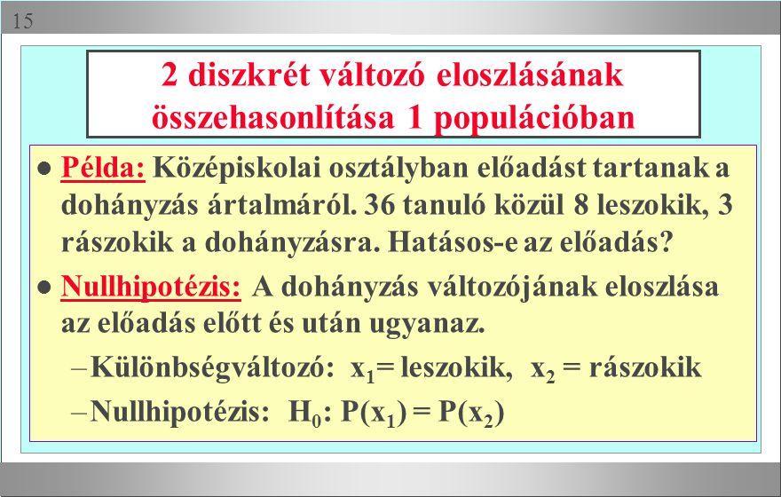 2 diszkrét változó eloszlásának összehasonlítása 1 populációban
