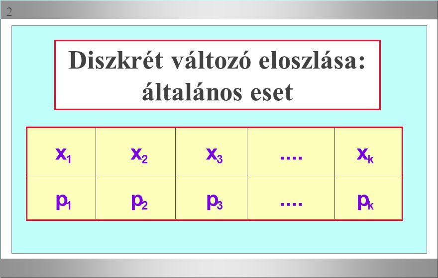 Diszkrét változó eloszlása: általános eset