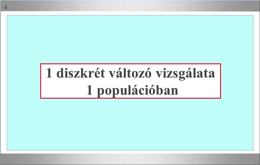 1 diszkrét változó vizsgálata 1 populációban