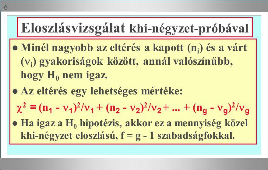 Eloszlásvizsgálat khi-négyzet-próbával