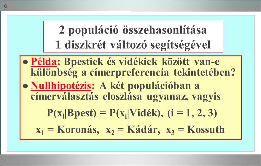 2 populáció összehasonlítása 1 diszkrét változó segítségével
