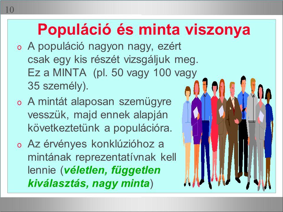 Populáció és minta viszonya