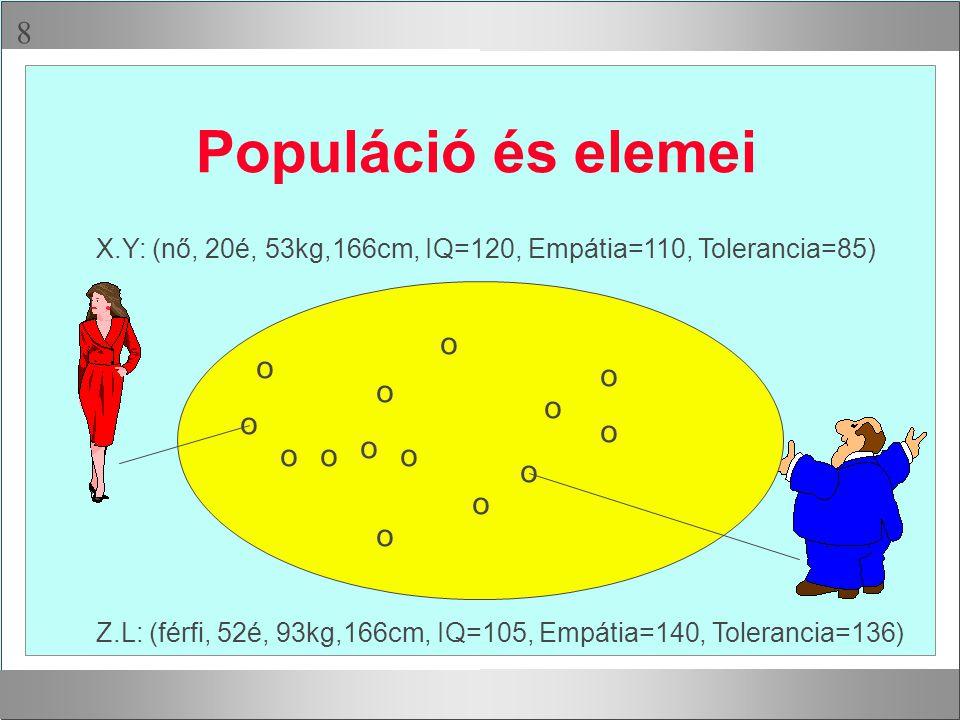 Populáció és elemei o o o o o o o o o o o o o o