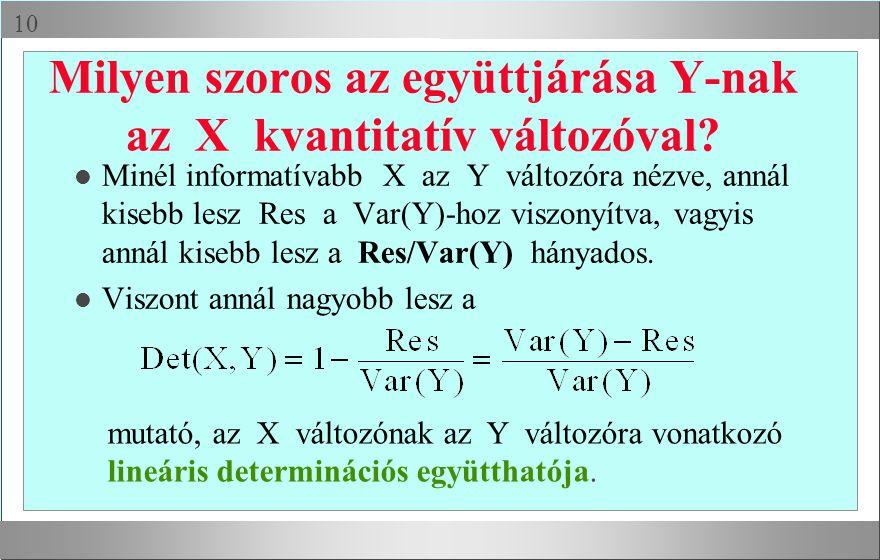 Milyen szoros az együttjárása Y-nak az X kvantitatív változóval