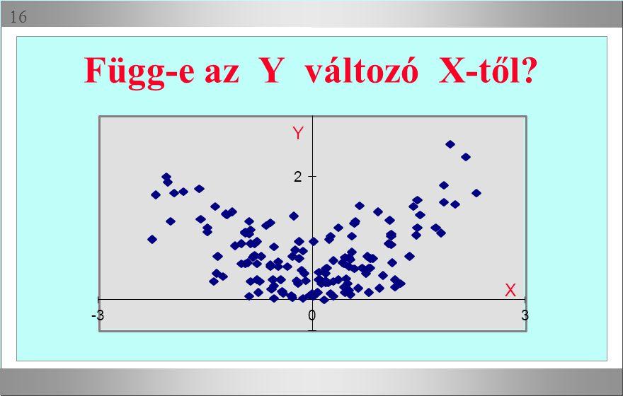 Függ-e az Y változó X-től