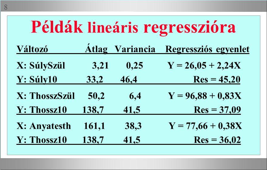 Példák lineáris regresszióra