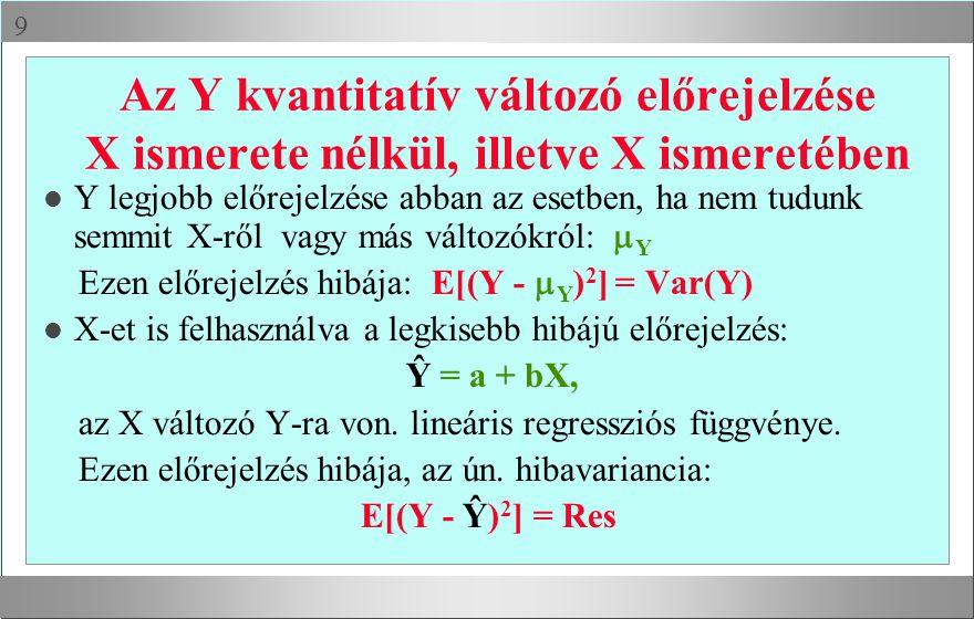 Az Y kvantitatív változó előrejelzése X ismerete nélkül, illetve X ismeretében