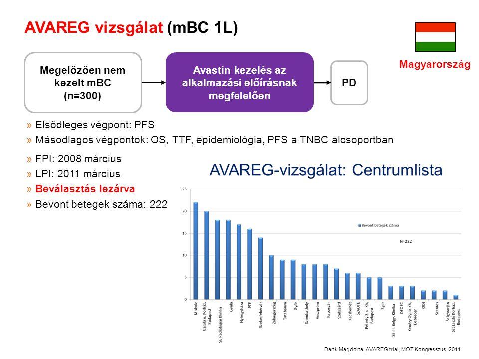 AVAREG vizsgálat (mBC 1L)