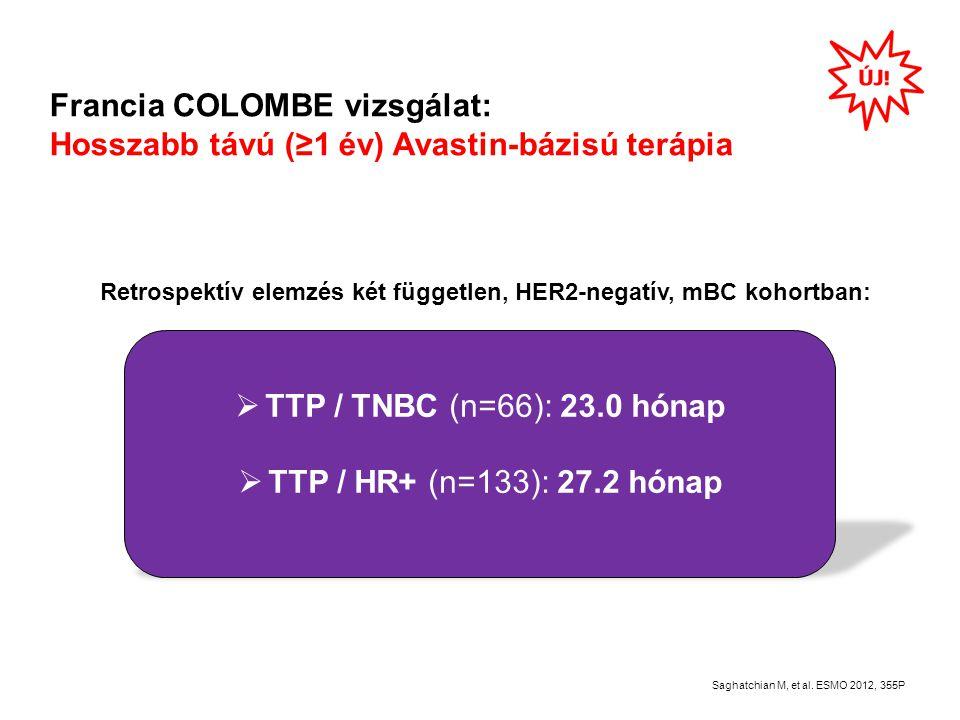 Retrospektív elemzés két független, HER2-negatív, mBC kohortban: