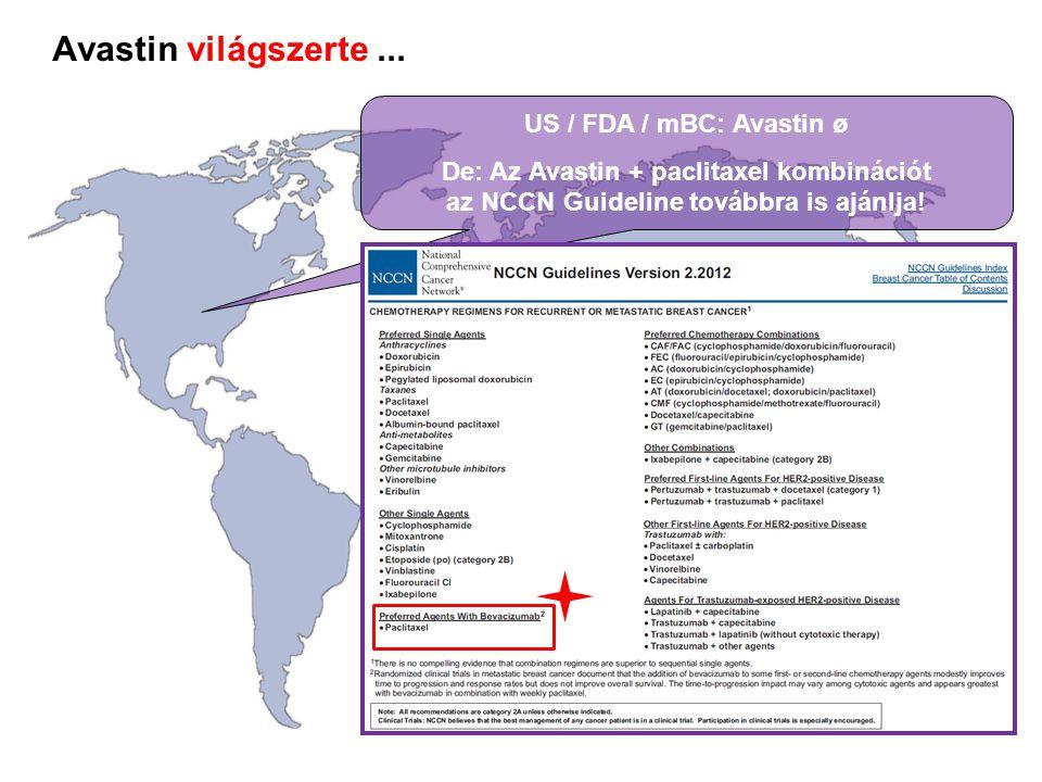 Avastin világszerte ... US / FDA / mBC: Avastin ø