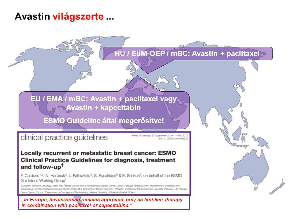 Avastin világszerte ... HU / EüM-OEP / mBC: Avastin + paclitaxel