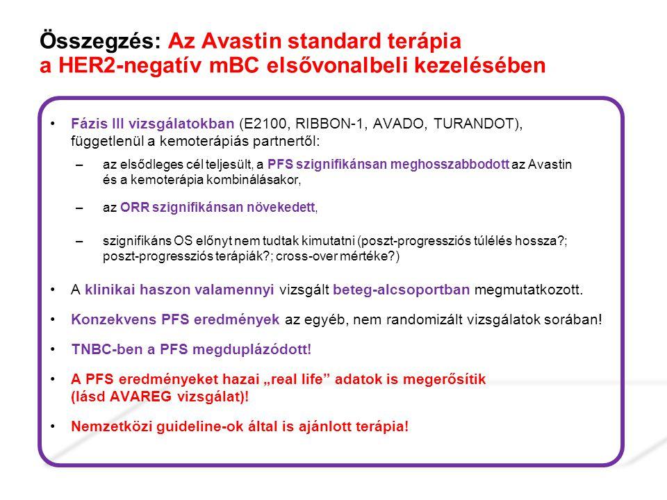 Összegzés: Az Avastin standard terápia a HER2-negatív mBC elsővonalbeli kezelésében