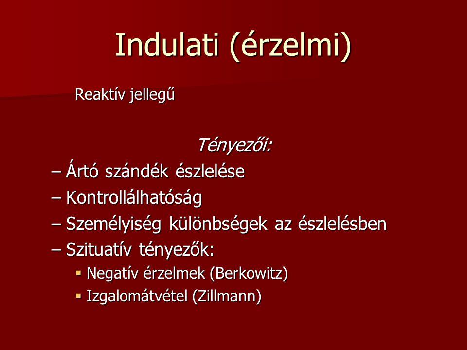 Indulati (érzelmi) Tényezői: Ártó szándék észlelése Kontrollálhatóság