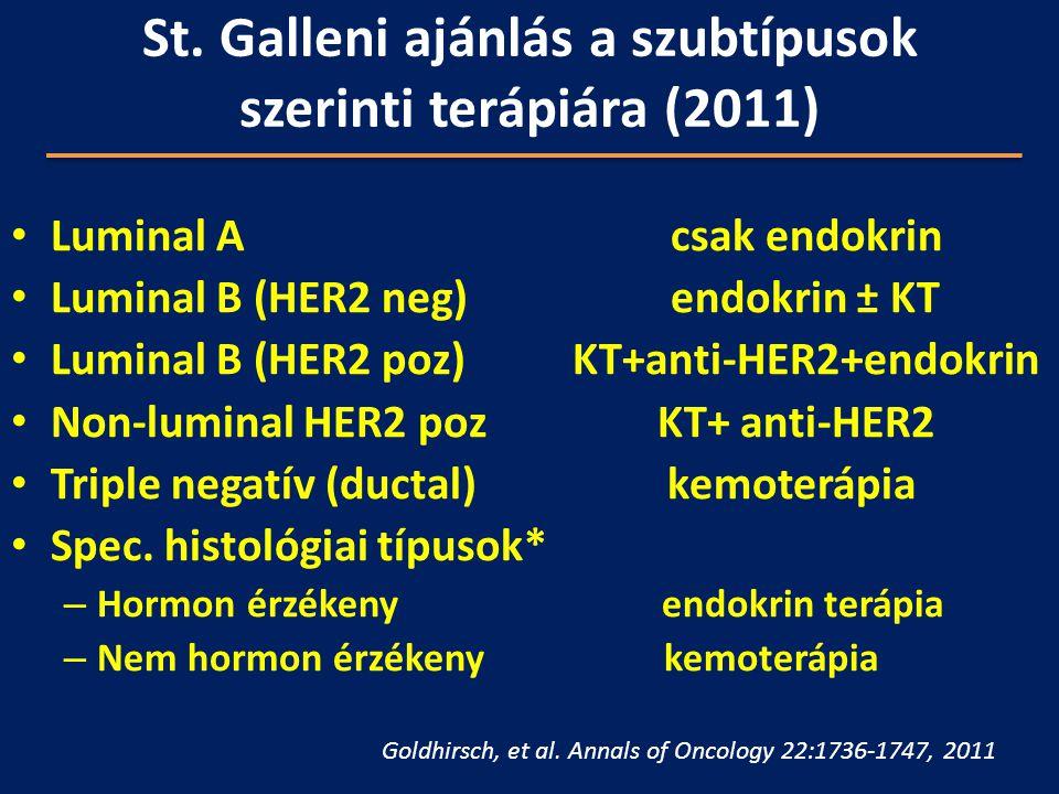 St. Galleni ajánlás a szubtípusok szerinti terápiára (2011)