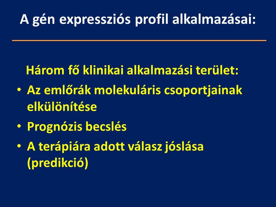 A gén expressziós profil alkalmazásai:
