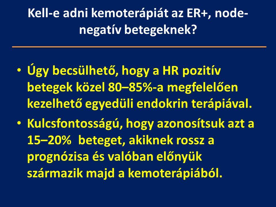 Kell-e adni kemoterápiát az ER+, node- negatív betegeknek