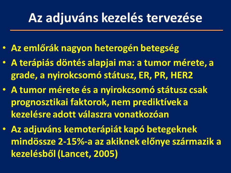 Az adjuváns kezelés tervezése