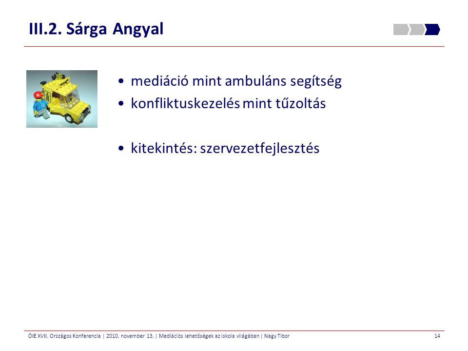 III.2. Sárga Angyal mediáció mint ambuláns segítség