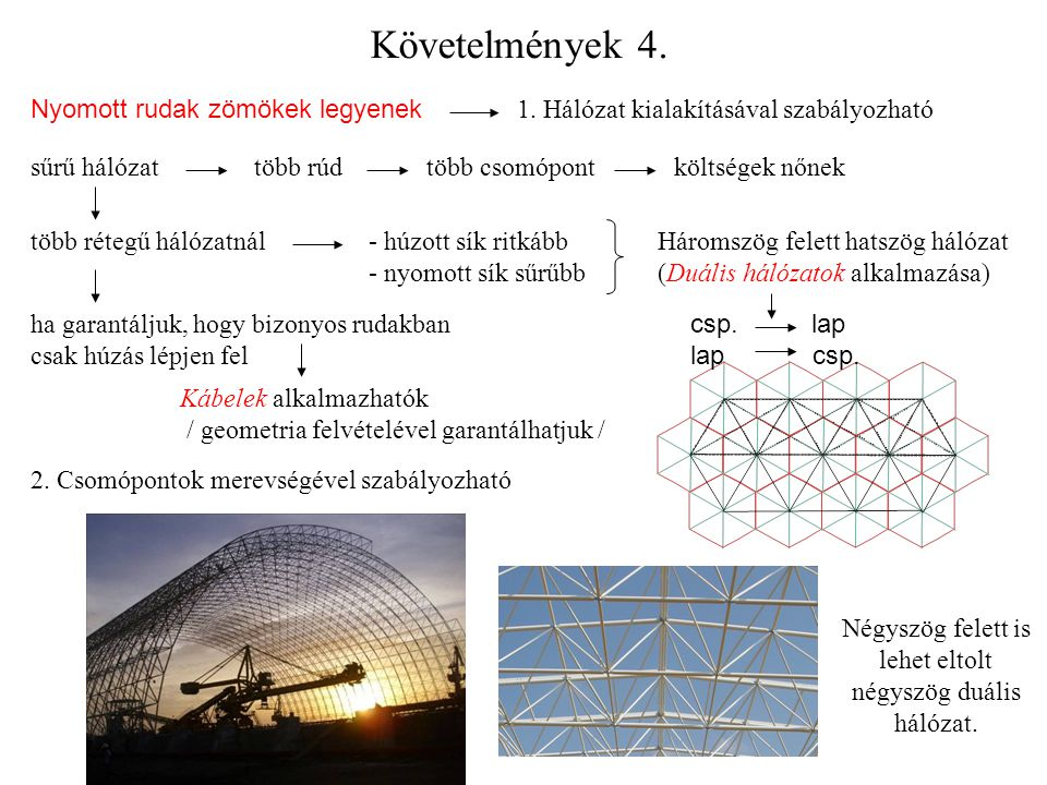 Négyszög felett is lehet eltolt négyszög duális hálózat.