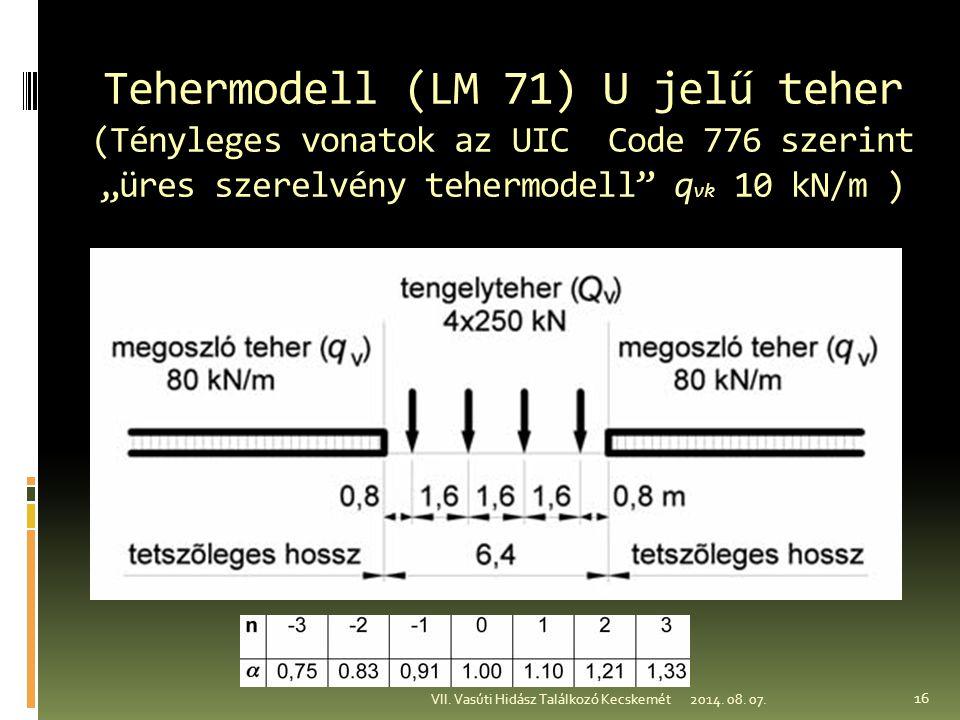 """Tehermodell (LM 71) U jelű teher (Tényleges vonatok az UIC Code 776 szerint """"üres szerelvény tehermodell qvk 10 kN/m )"""