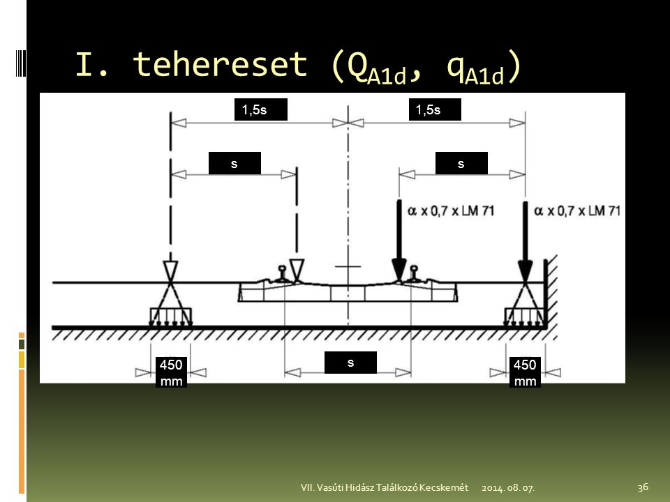 I. tehereset (QA1d, qA1d) 1,5s s 450 mm
