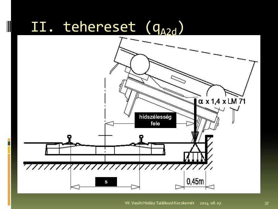 II. tehereset (qA2d) max. 20 m hosszban! hídszélesség fele s