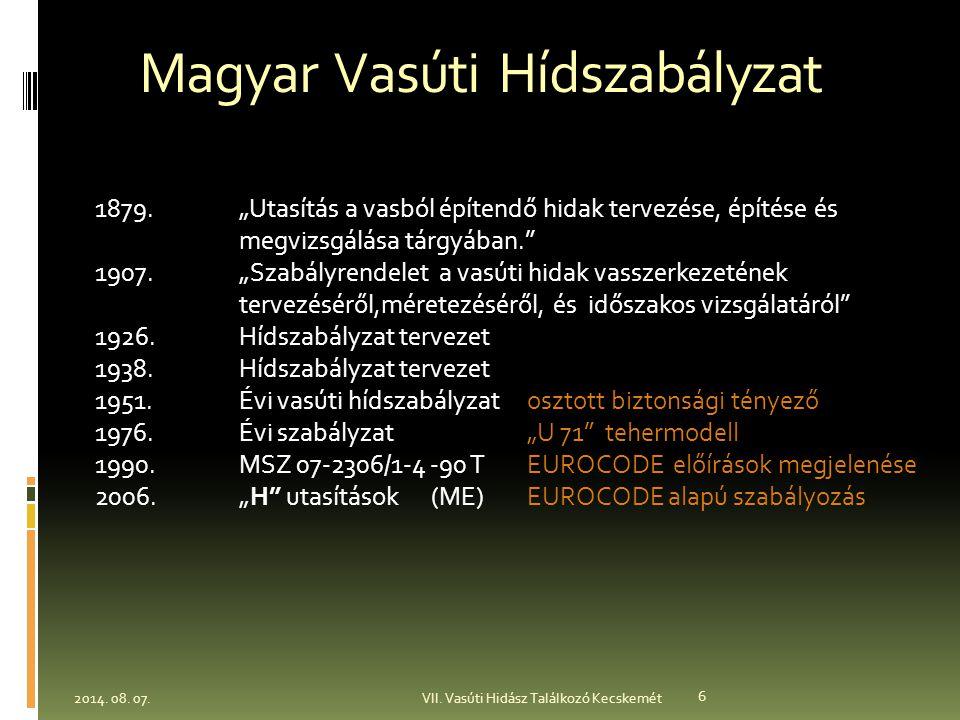 Magyar Vasúti Hídszabályzat
