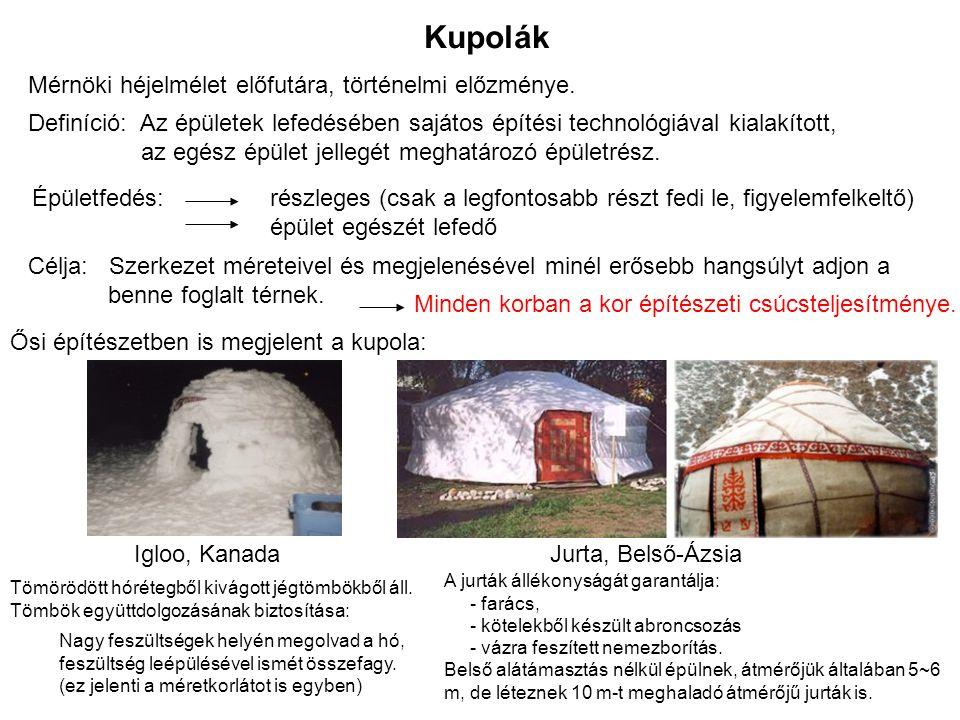 Kupolák Mérnöki héjelmélet előfutára, történelmi előzménye.