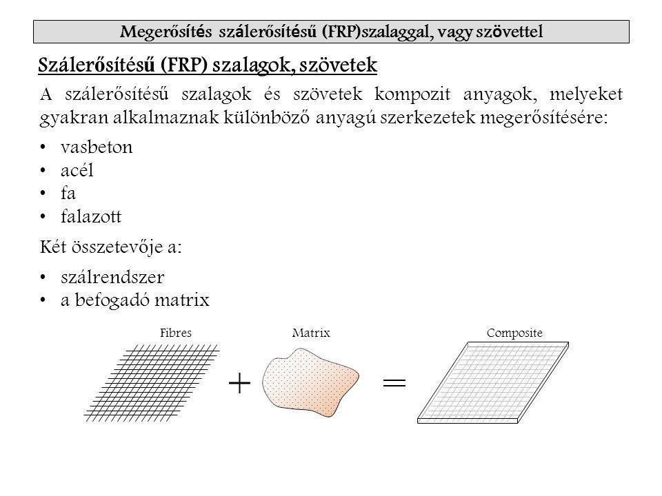 Megerősítés szálerősítésű (FRP)szalaggal, vagy szövettel