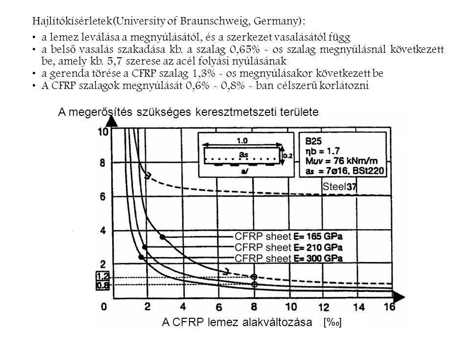 Hajlítókísérletek(University of Braunschweig, Germany):