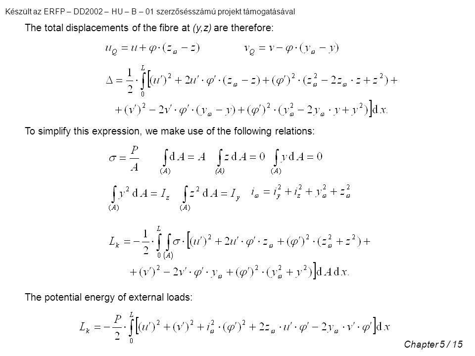 The total displacements of the fibre at (y,z) are therefore:
