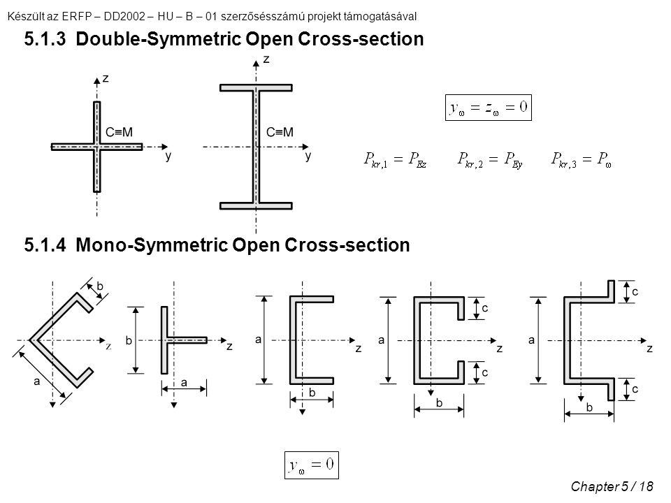 5.1.3 Double-Symmetric Open Cross-section