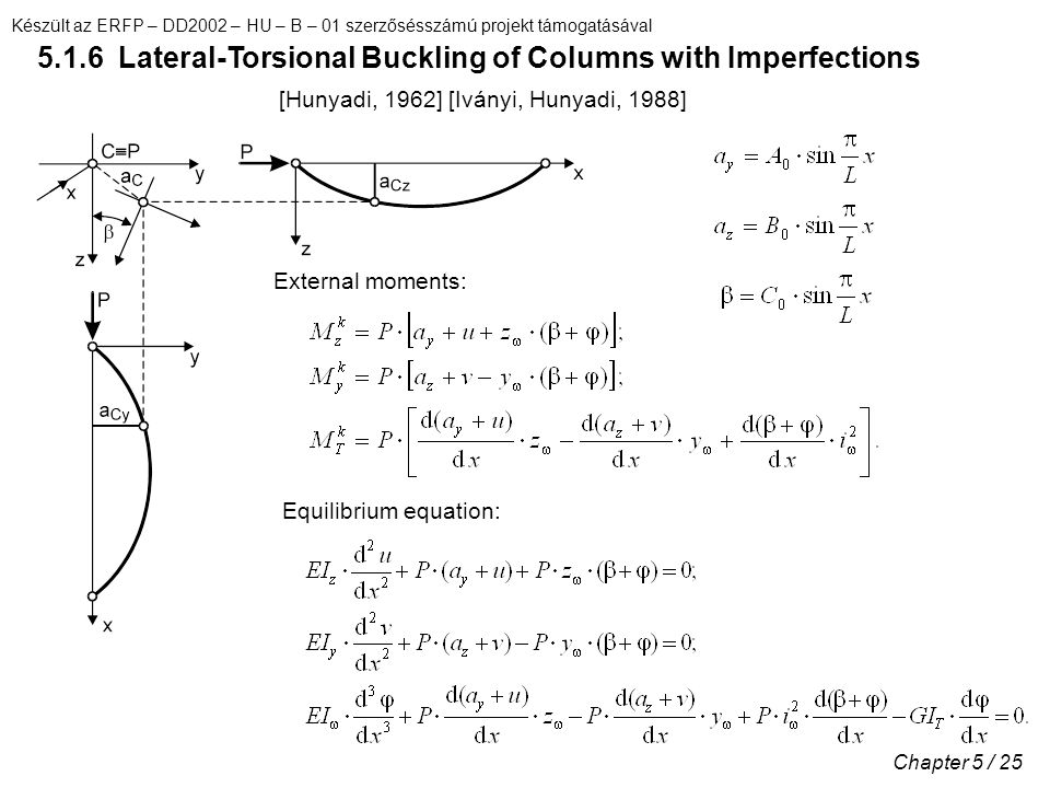 5.1.6 Lateral-Torsional Buckling of Columns with Imperfections