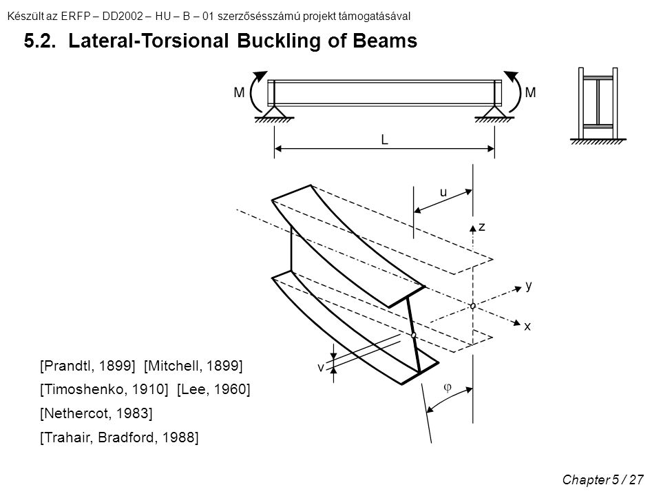 5.2. Lateral-Torsional Buckling of Beams