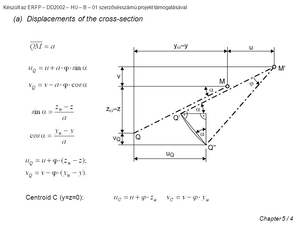 (a) Displacements of the cross-section