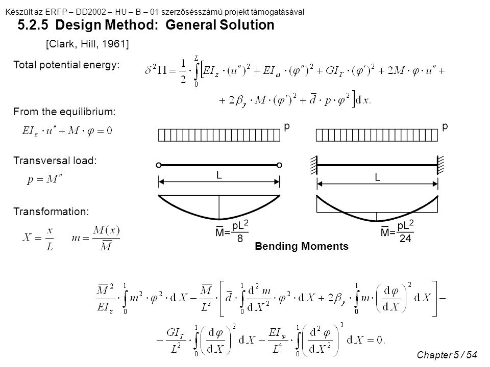 5.2.5 Design Method: General Solution