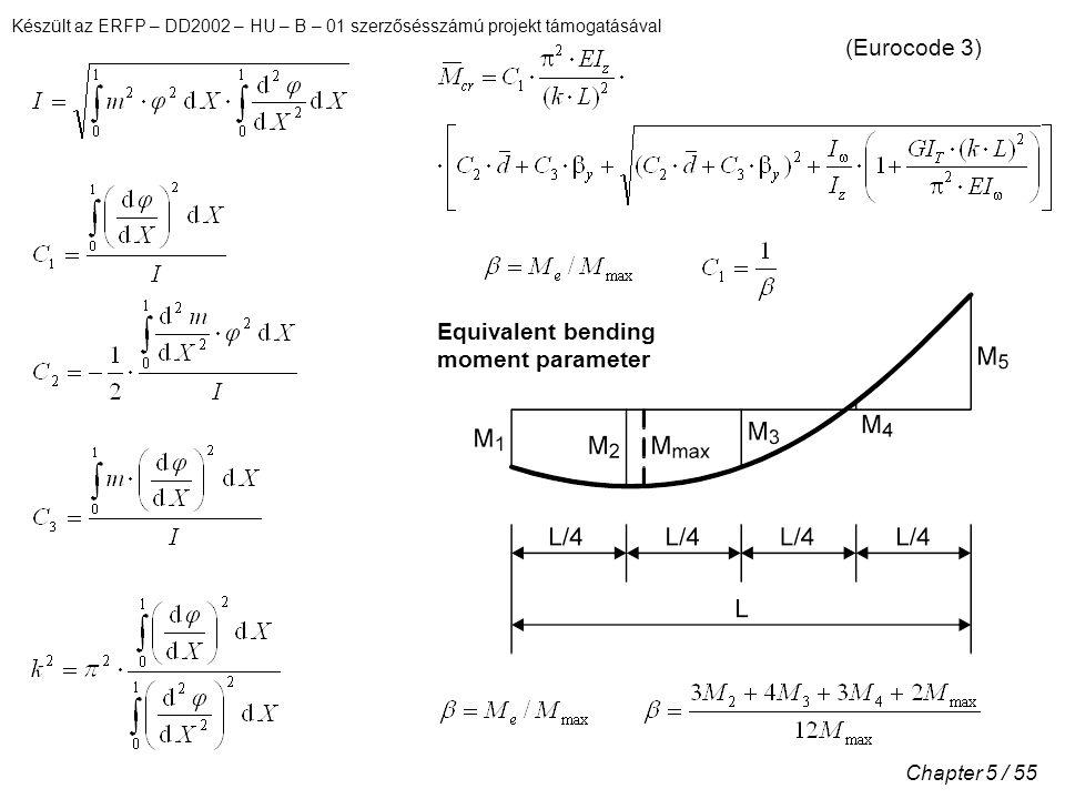(Eurocode 3) Equivalent bending moment parameter