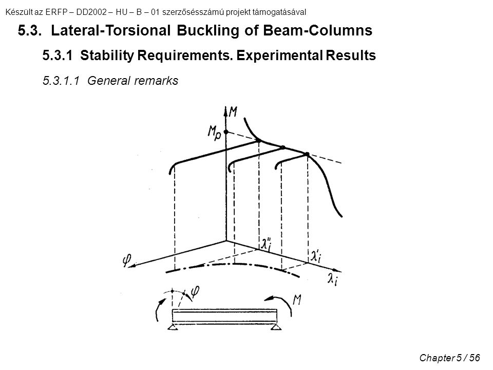 5.3. Lateral-Torsional Buckling of Beam-Columns