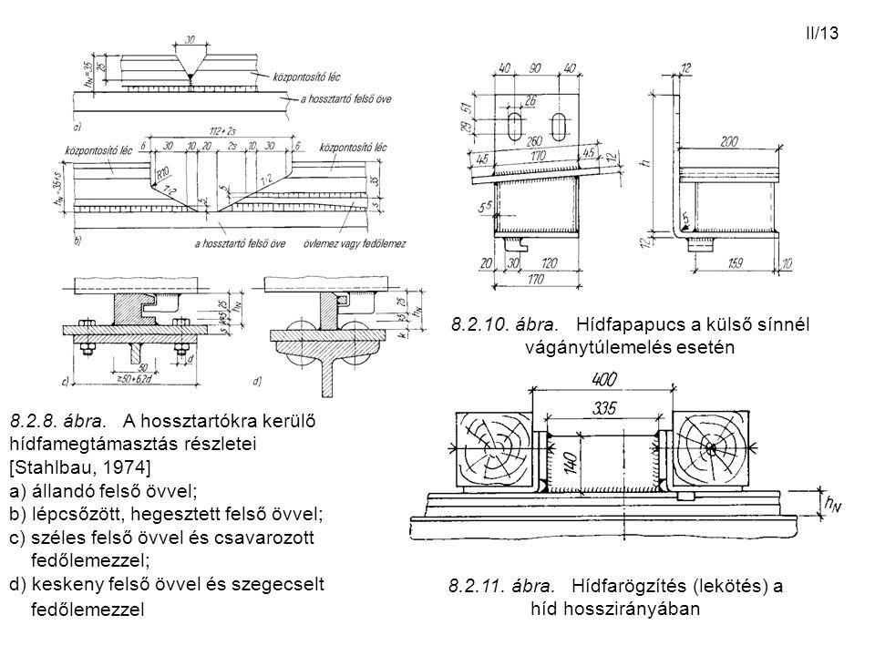 8.2.10. ábra. Hídfapapucs a külső sínnél vágánytúlemelés esetén