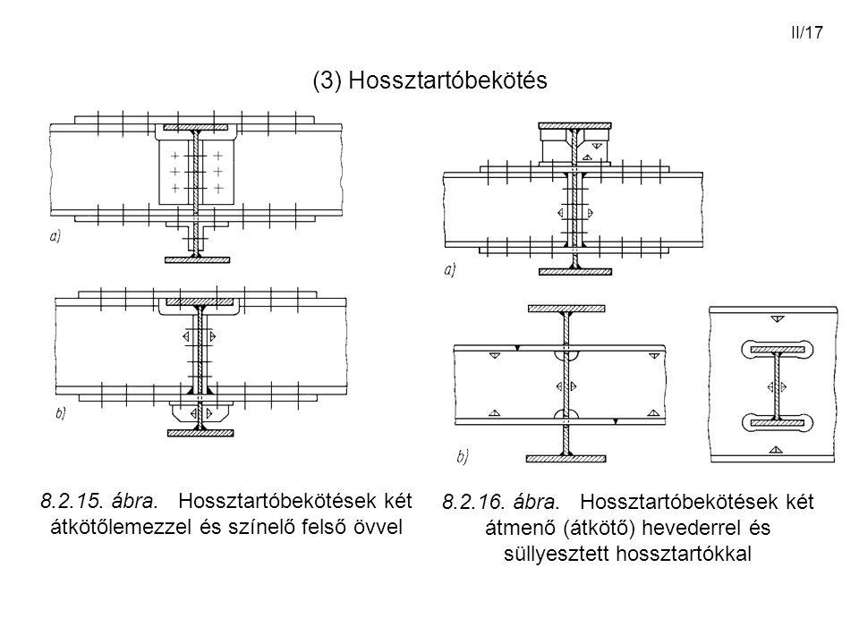 (3) Hossztartóbekötés 8.2.15. ábra. Hossztartóbekötések két átkötőlemezzel és színelő felső övvel.