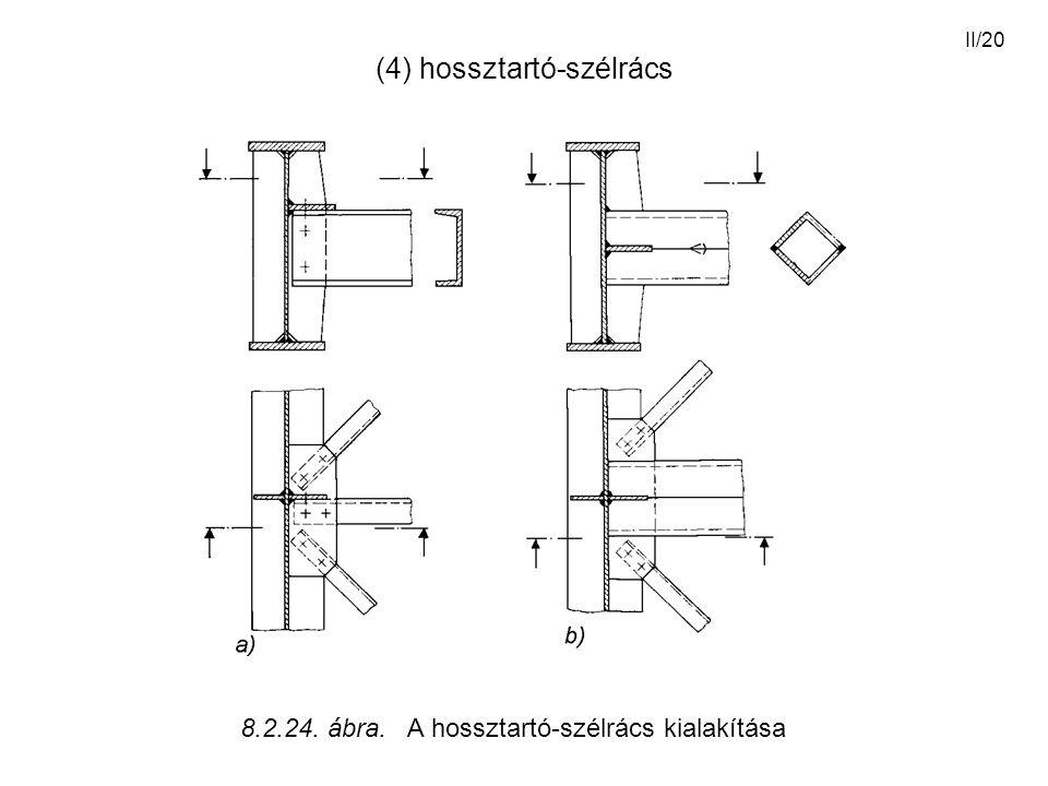 (4) hossztartó-szélrács
