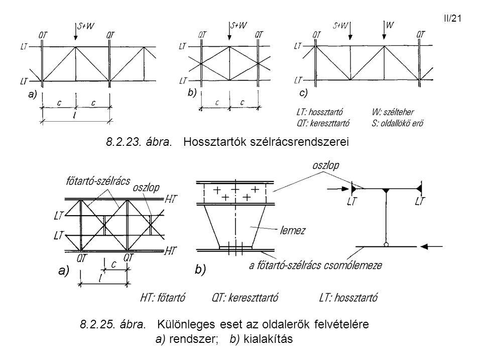 8.2.23. ábra. Hossztartók szélrácsrendszerei