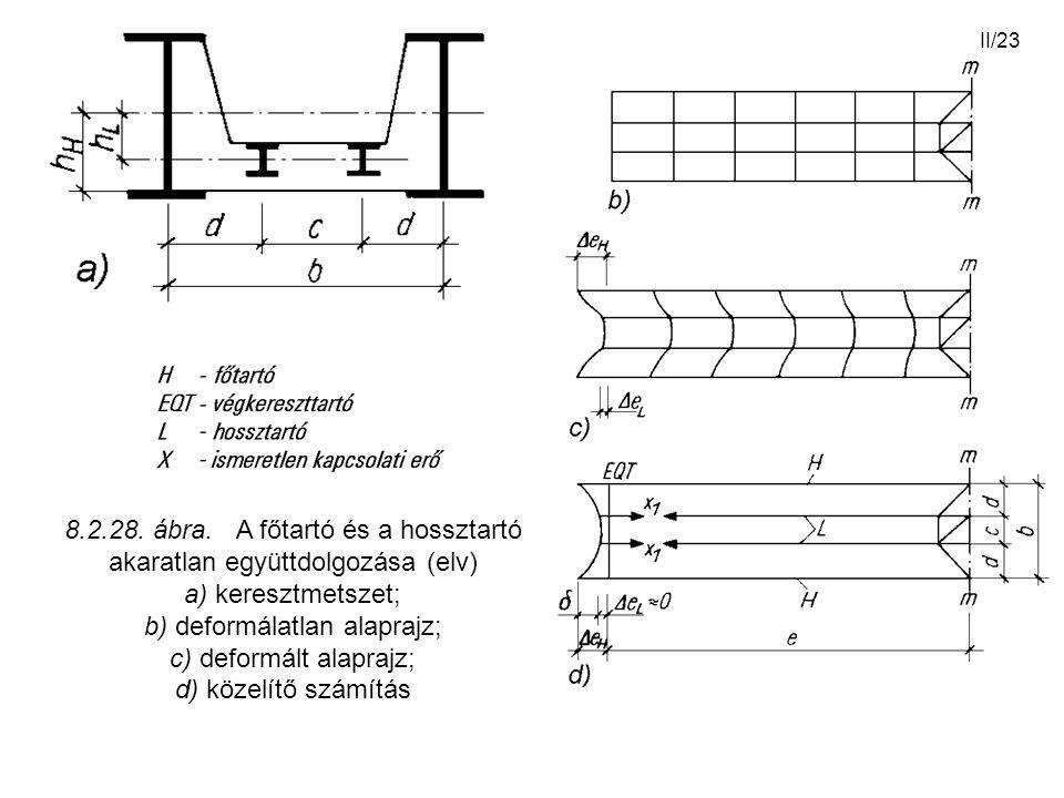 b) deformálatlan alaprajz; c) deformált alaprajz;