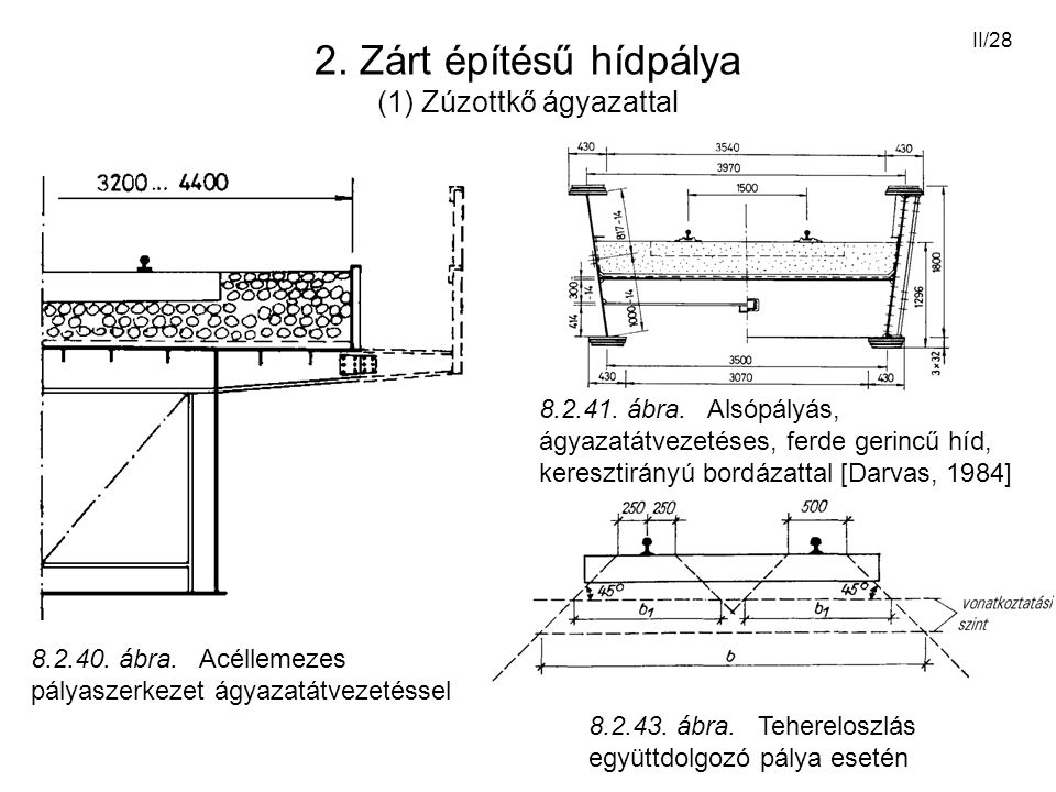 2. Zárt építésű hídpálya (1) Zúzottkő ágyazattal