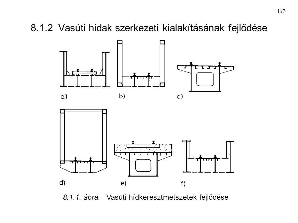 8.1.2 Vasúti hidak szerkezeti kialakításának fejlődése
